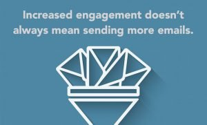 Sending fewer emails delivers higher open rates 660x400pxl