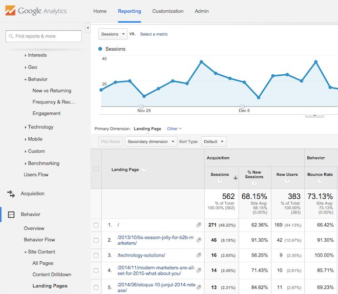 "Navigate to the ""Behaviour"" section of Google Analytics and select ""Site Content"" and then either ""Landing Pages"" or ""Exit Pages""."