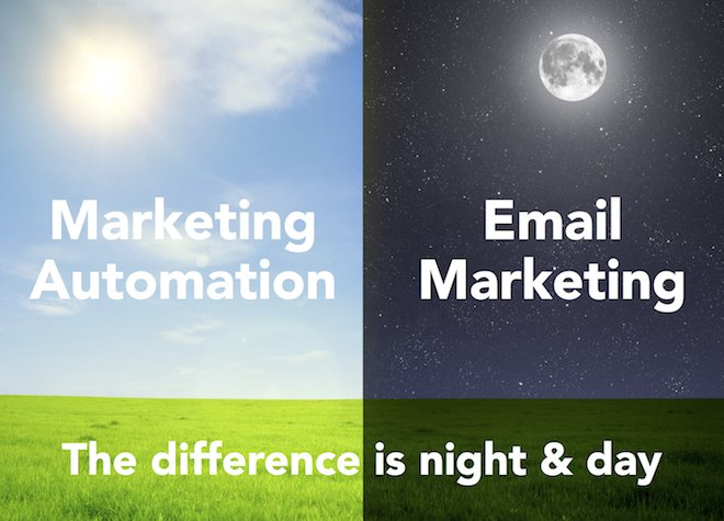 The difference between email marketing and marketing automation is night and day.