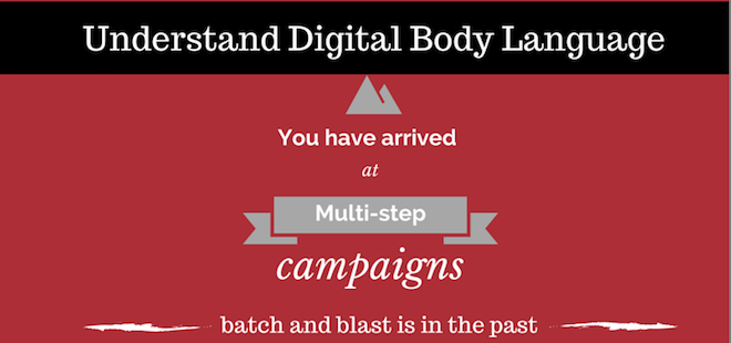 Understand Digital Body Language 660